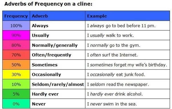 Zdania angielskie w parafrazie pdf free