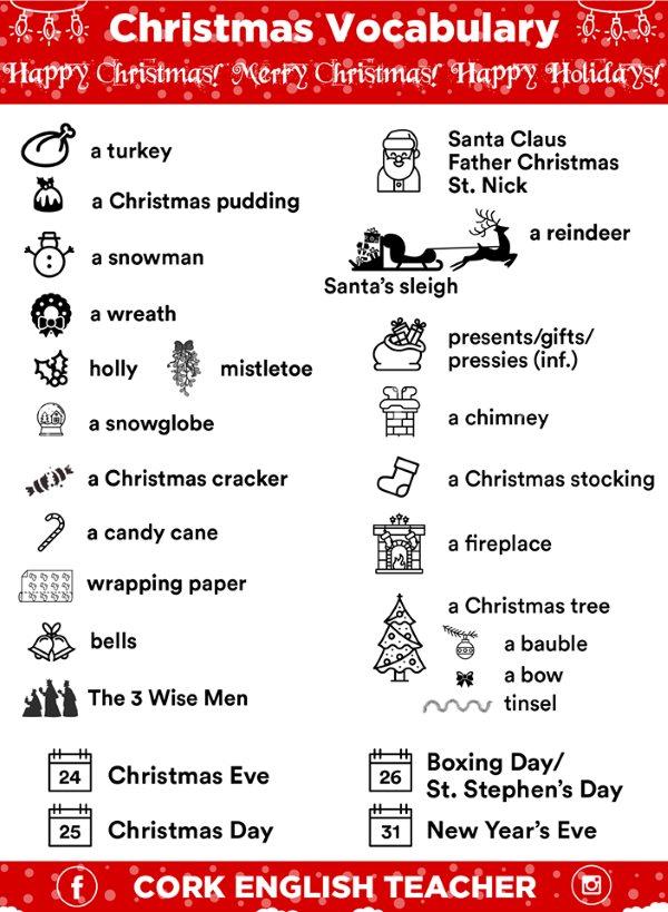 Słownictwo świąteczne Boże Narodzenie Christmas E Angielskicom