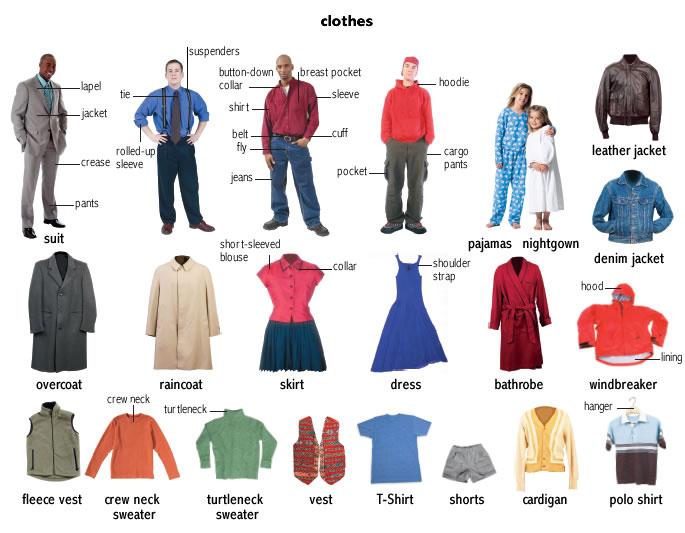 Ubrania I Cz Ci Garderoby E