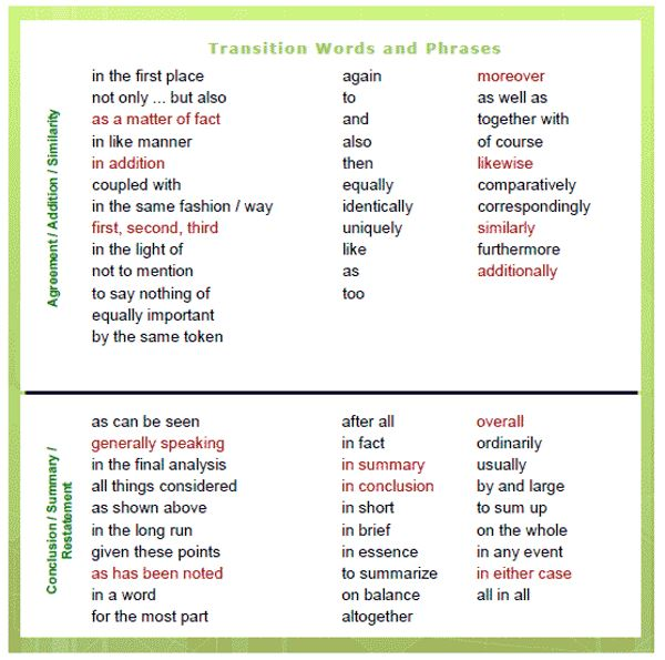 strong transition words for essays Since this problem relates to poor organization, improving your paper's organization will set the scene for improved transitions test your transitions by reading your papers aloud to determine whether each paragraph flows coherently from the preceding paragraph also consult this list of words and phrases commonly used.