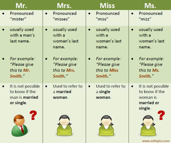 mr mrs miss