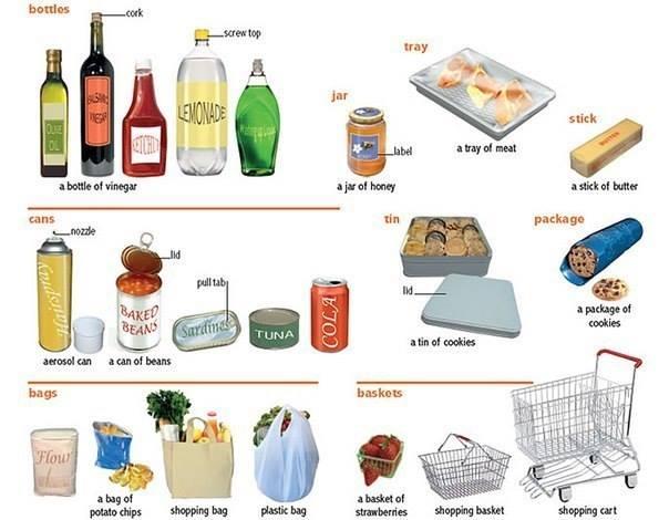 Zakupy Shopping E Angielski Com